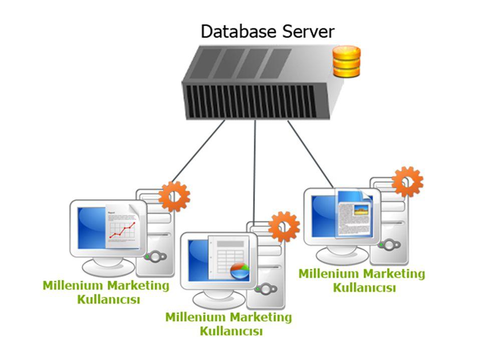 Şimdi ise Millenium marketing Programı web e taşındı