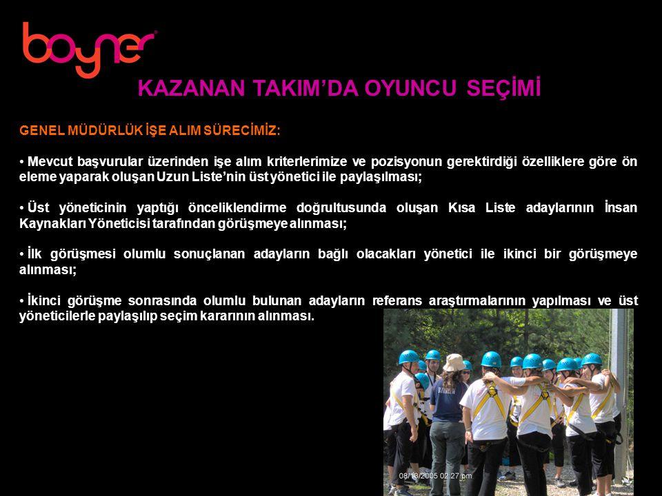KAZANAN TAKIM'DA OYUNCU SEÇİMİ