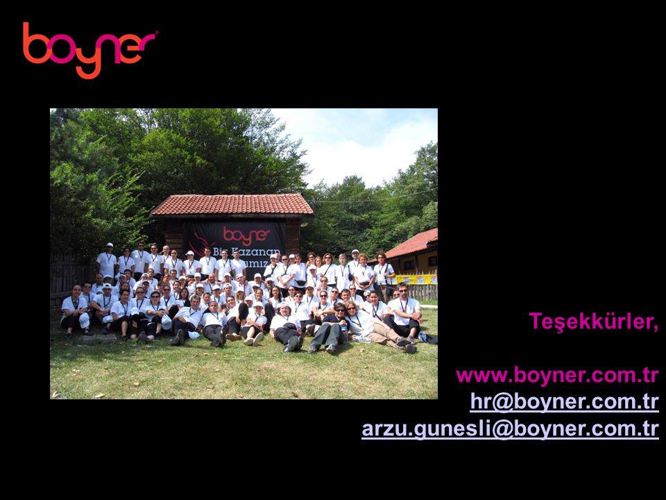 Teşekkürler, www.boyner.com.tr hr@boyner.com.tr arzu.gunesli@boyner.com.tr