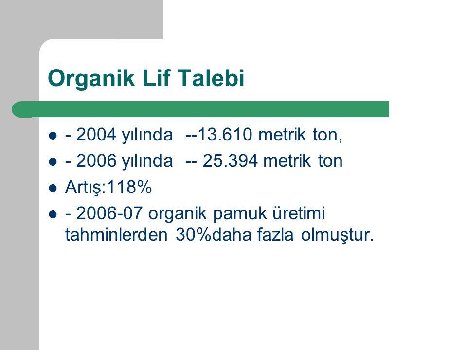 Organik Lif Talebi - 2004 yılında --13.610 metrik ton,