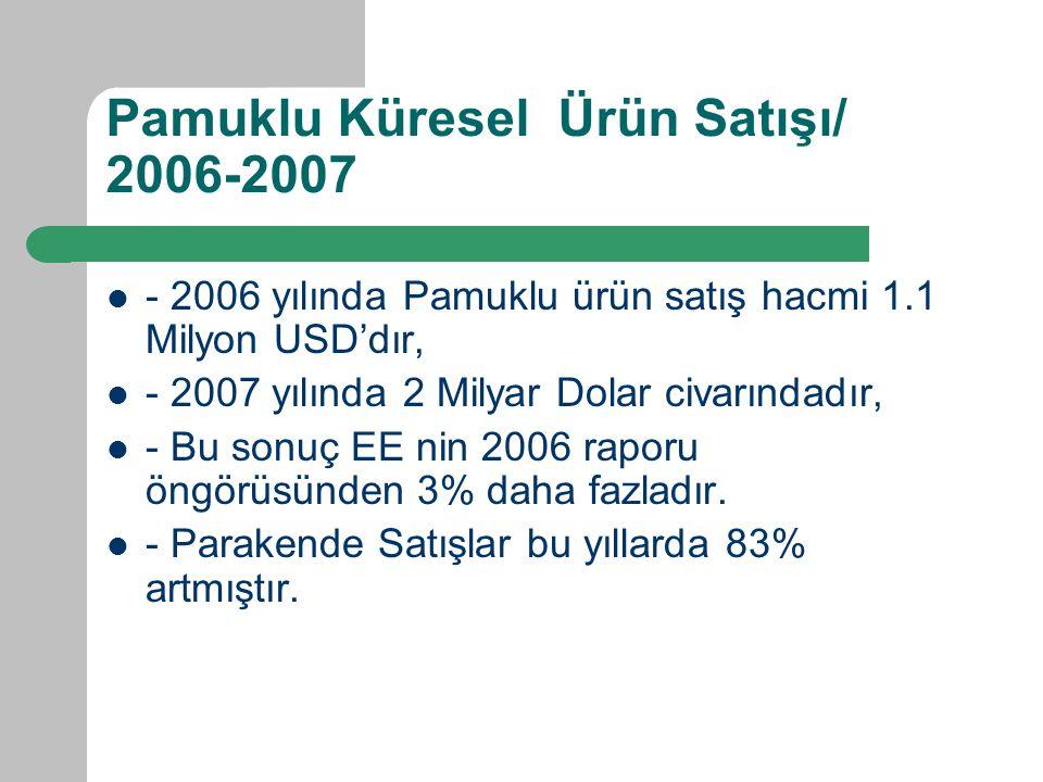 Pamuklu Küresel Ürün Satışı/ 2006-2007
