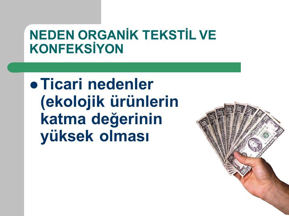 NEDEN ORGANİK TEKSTİL VE KONFEKSİYON