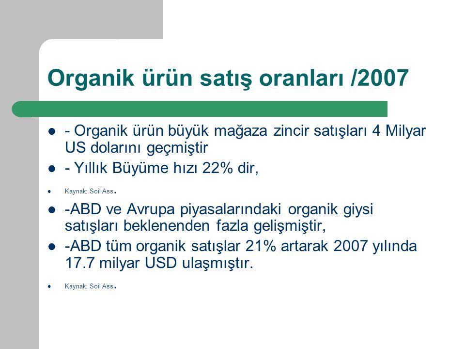 Organik ürün satış oranları /2007