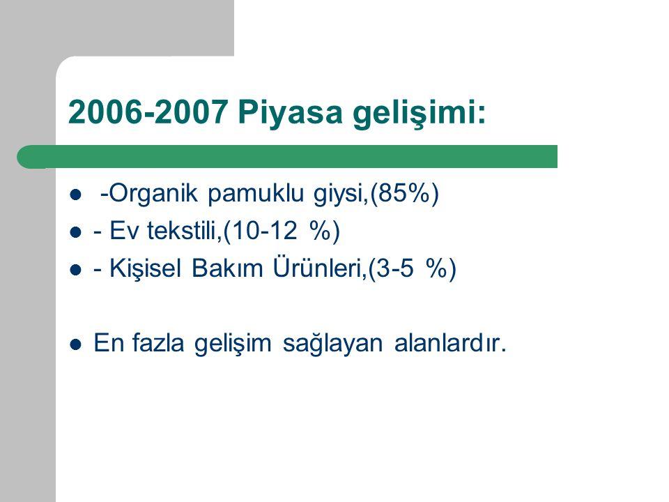 2006-2007 Piyasa gelişimi: -Organik pamuklu giysi,(85%)