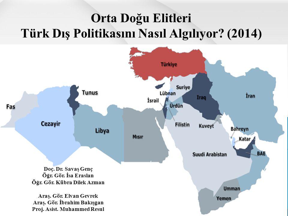 Orta Doğu Elitleri Türk Dış Politikasını Nasıl Algılıyor (2014)