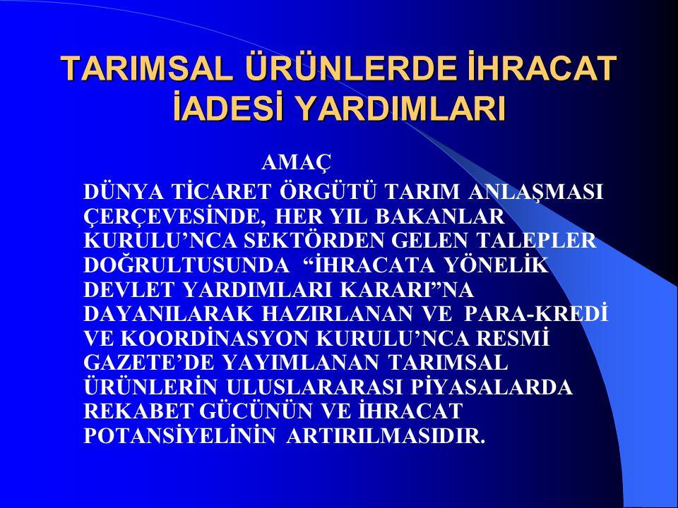 TARIMSAL ÜRÜNLERDE İHRACAT İADESİ YARDIMLARI