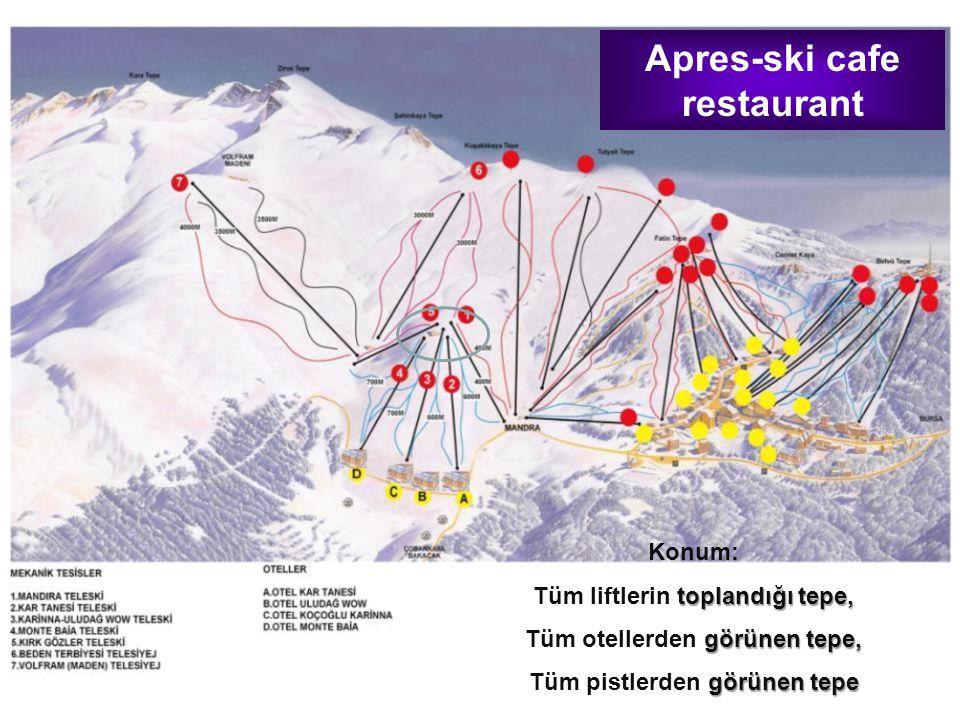 Apres-ski cafe restaurant