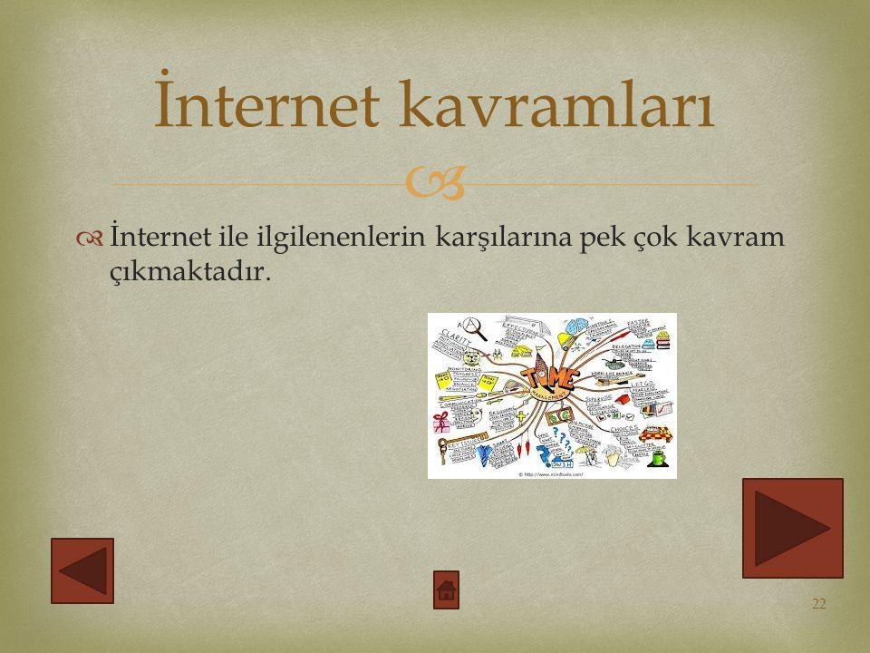 İnternet kavramları İnternet ile ilgilenenlerin karşılarına pek çok kavram çıkmaktadır.