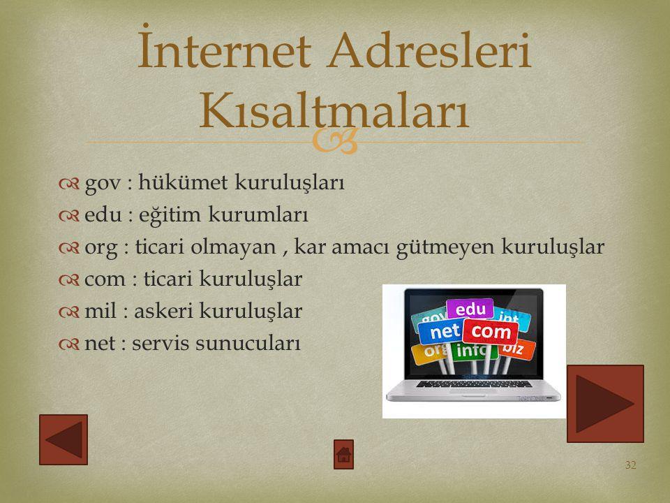 İnternet Adresleri Kısaltmaları