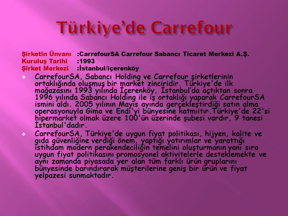 Türkiye'de Carrefour Şirketin Ünvanı :CarrefourSA Carrefour Sabancı Ticaret Merkezi A.Ş. Kuruluş Tarihi :1993.