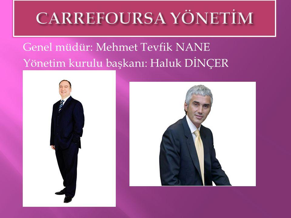 CARREFOURSA YÖNETİM Genel müdür: Mehmet Tevfik NANE Yönetim kurulu başkanı: Haluk DİNÇER
