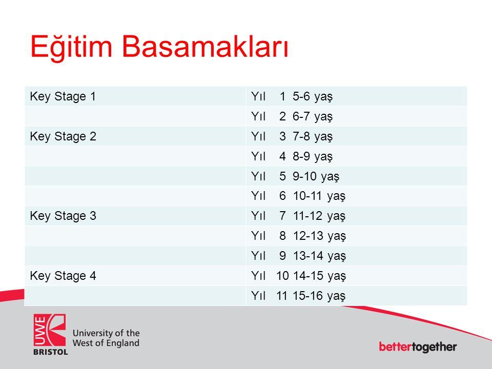 Eğitim Basamakları Key Stage 1 Yıl 1 5-6 yaş Yıl 2 6-7 yaş Key Stage 2