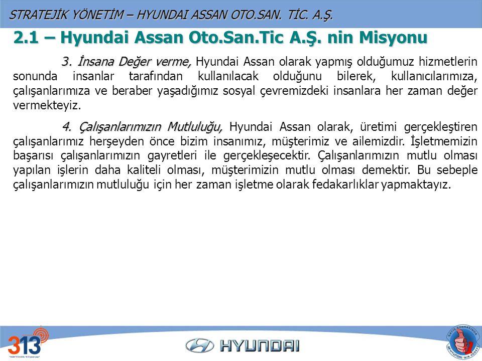 2.1 – Hyundai Assan Oto.San.Tic A.Ş. nin Misyonu
