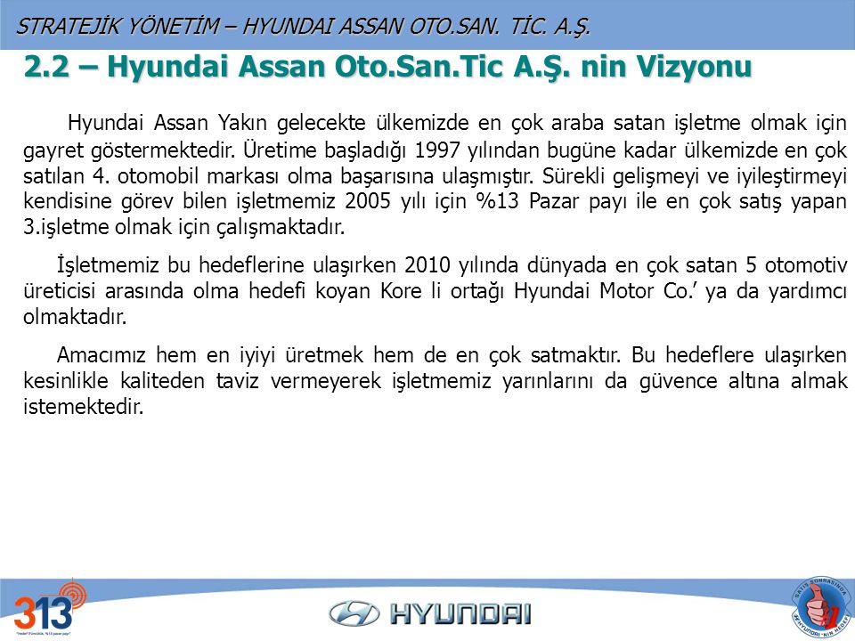 2.2 – Hyundai Assan Oto.San.Tic A.Ş. nin Vizyonu