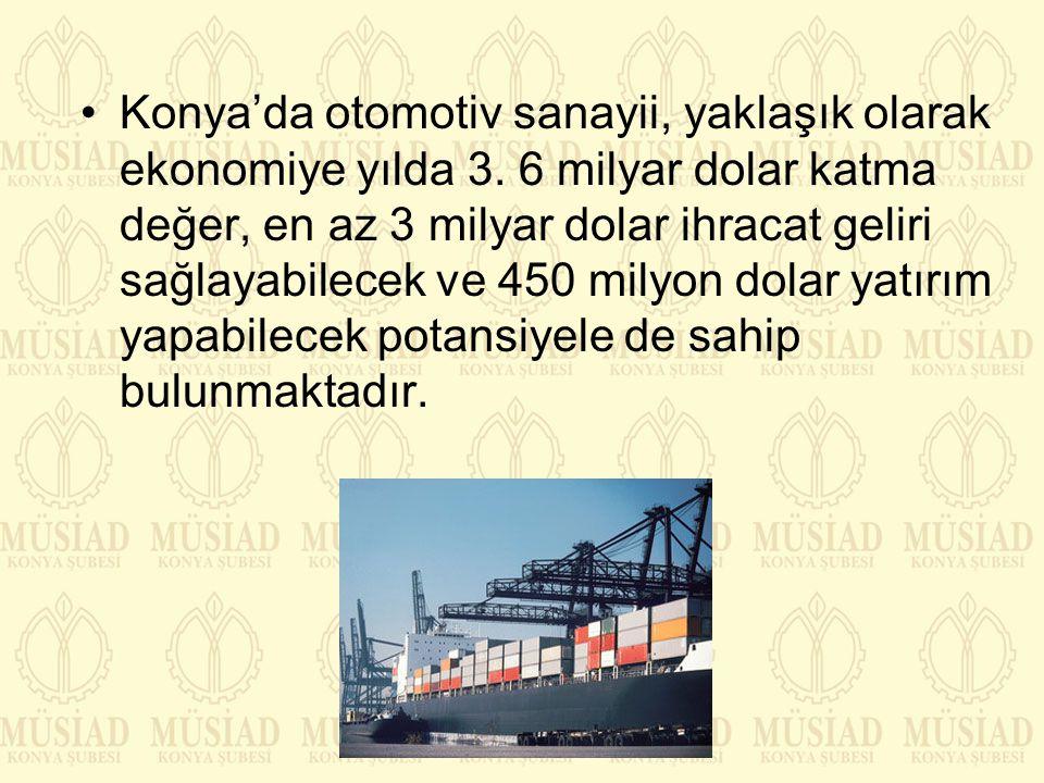 Konya'da otomotiv sanayii, yaklaşık olarak ekonomiye yılda 3