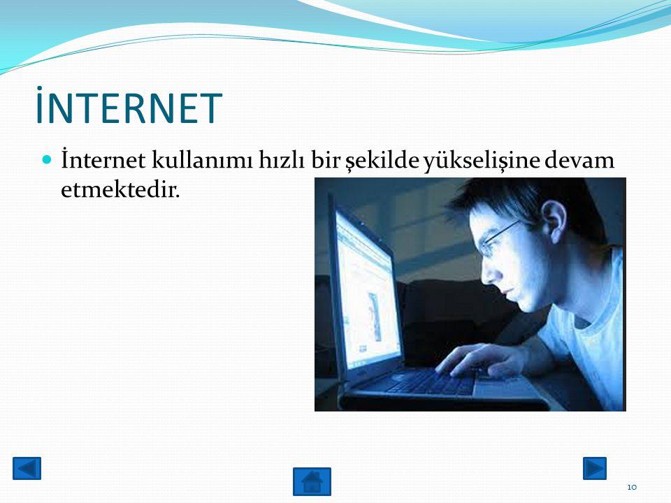 İNTERNET İnternet kullanımı hızlı bir şekilde yükselişine devam etmektedir.