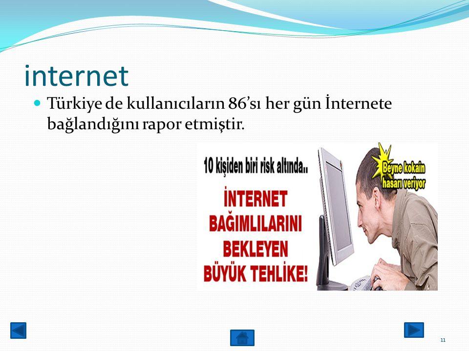 internet Türkiye de kullanıcıların 86'sı her gün İnternete bağlandığını rapor etmiştir.