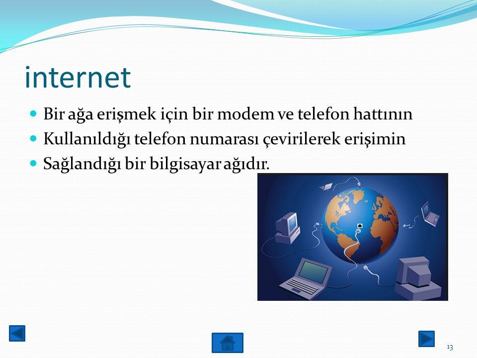 internet Bir ağa erişmek için bir modem ve telefon hattının