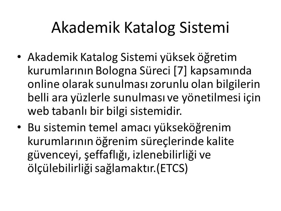 Akademik Katalog Sistemi