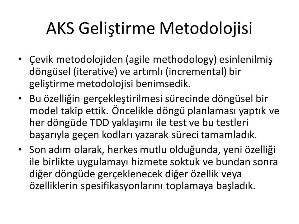 AKS Geliştirme Metodolojisi