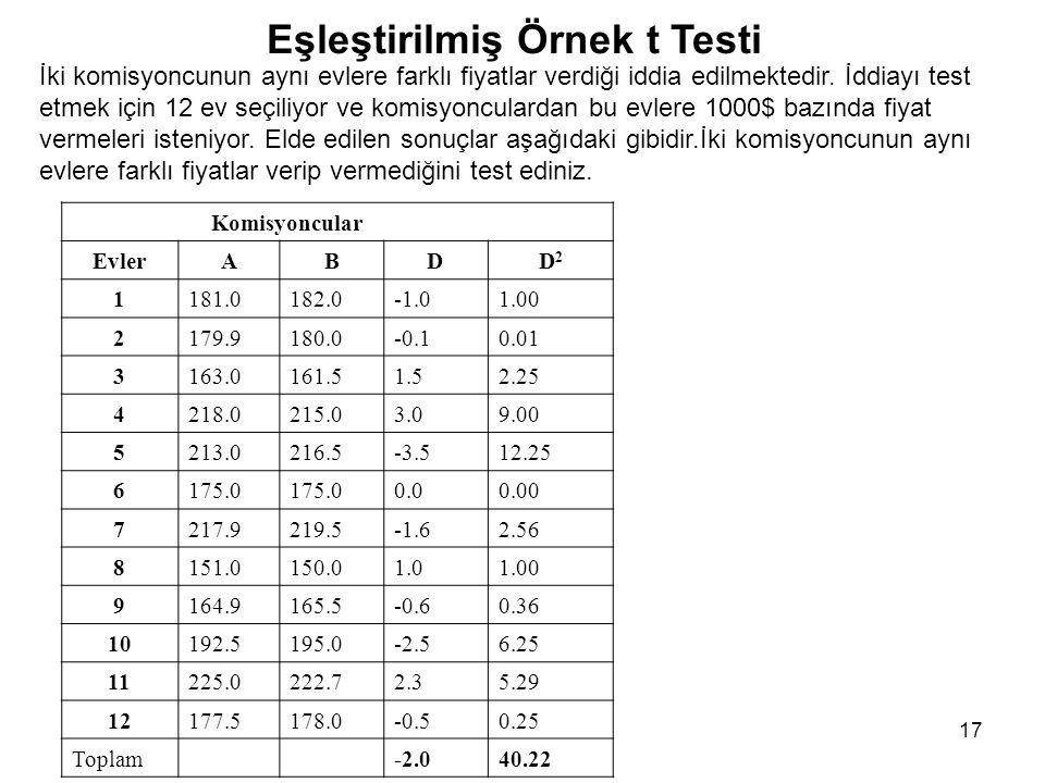 Eşleştirilmiş Örnek t Testi