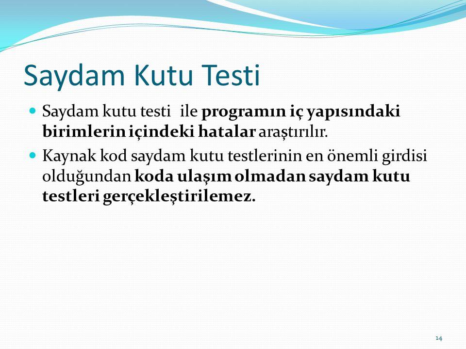 Saydam Kutu Testi Saydam kutu testi ile programın iç yapısındaki birimlerin içindeki hatalar araştırılır.