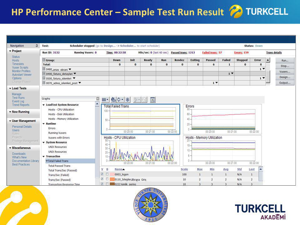 HP Performance Center – Sample Test Run Result