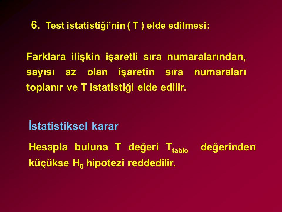 6. Test istatistiği'nin ( T ) elde edilmesi: