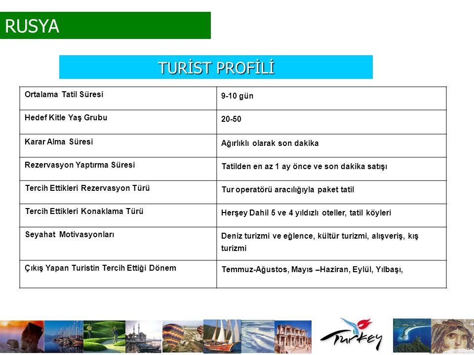 RUSYA TURİST PROFİLİ Ortalama Tatil Süresi 9-10 gün