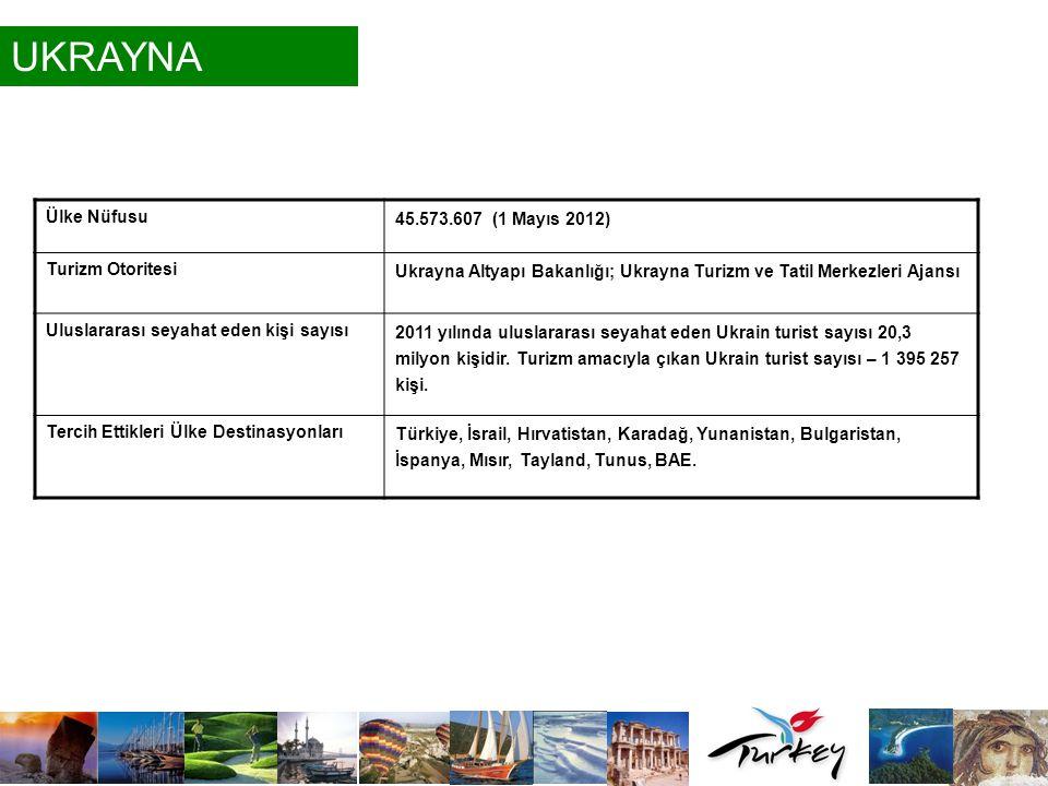 UKRAYNA Ülke Nüfusu 45.573.607 (1 Mayıs 2012) Turizm Otoritesi