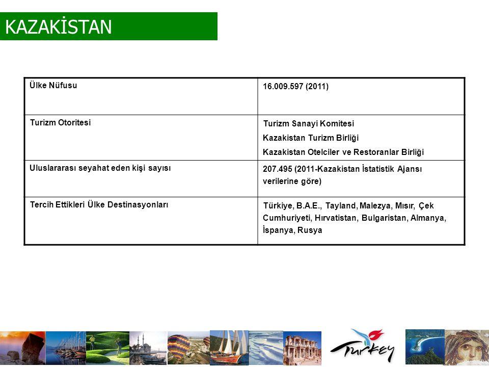 KAZAKİSTAN Ülke Nüfusu 16.009.597 (2011) Turizm Otoritesi