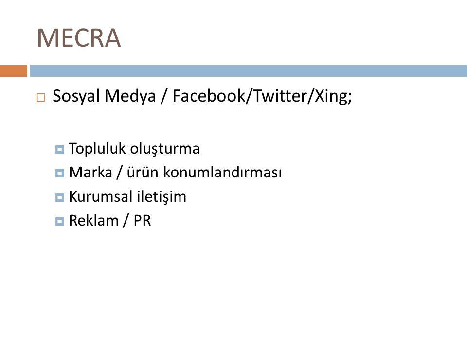 MECRA Sosyal Medya / Facebook/Twitter/Xing; Topluluk oluşturma