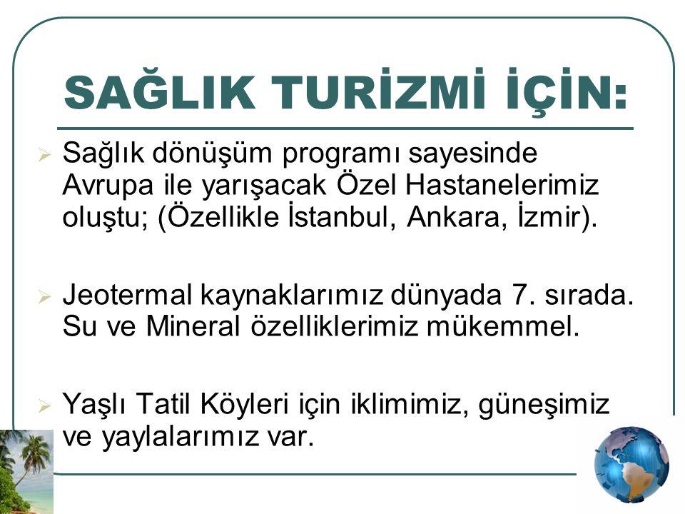 SAĞLIK TURİZMİ İÇİN: Sağlık dönüşüm programı sayesinde Avrupa ile yarışacak Özel Hastanelerimiz oluştu; (Özellikle İstanbul, Ankara, İzmir).
