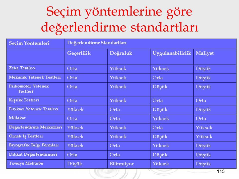 Seçim yöntemlerine göre değerlendirme standartları