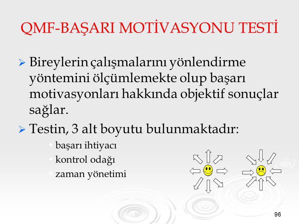 QMF-BAŞARI MOTİVASYONU TESTİ