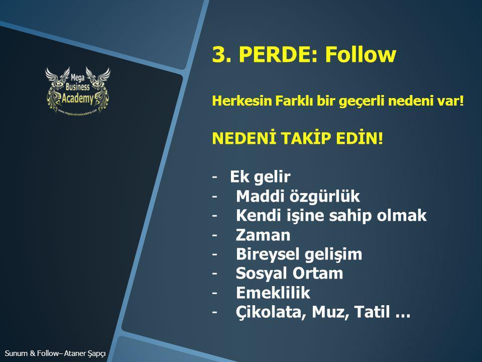 3. PERDE: Follow NEDENİ TAKİP EDİN! Ek gelir Maddi özgürlük