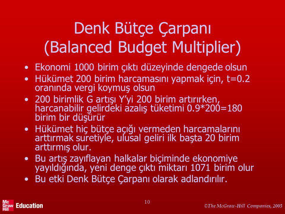 Açıklar ve Mali Duruş (Fiscal Stance)
