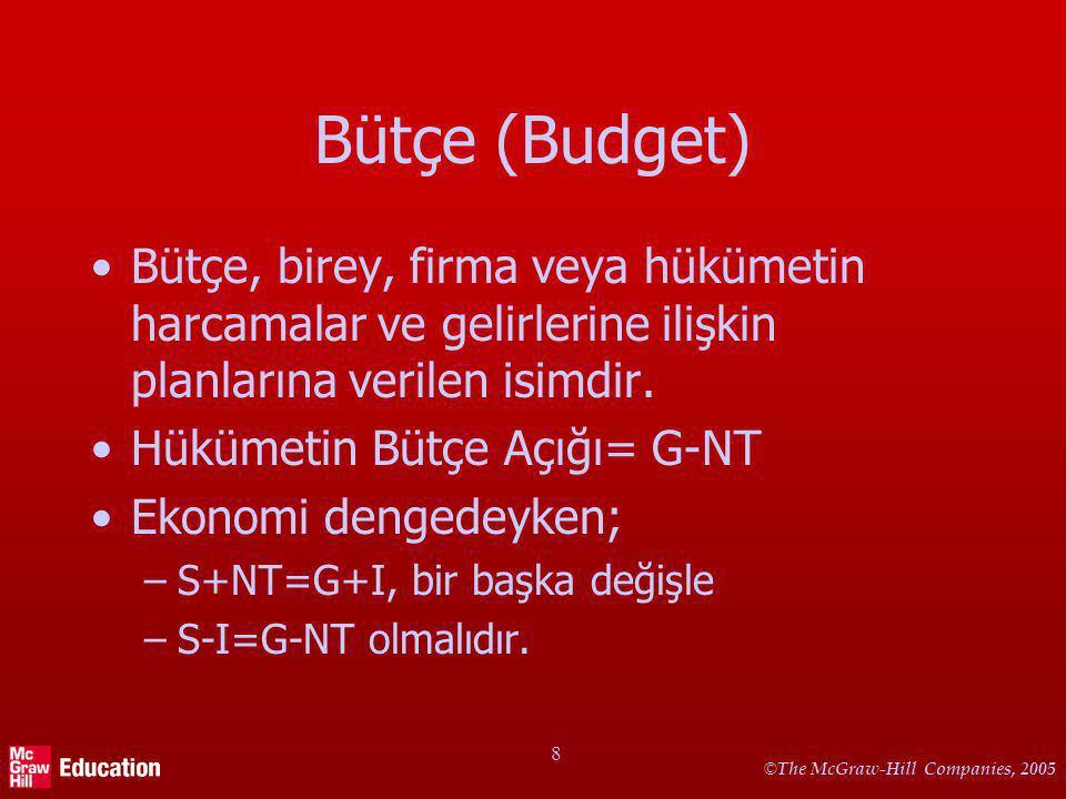 Hükümet Bütçesi Bütçe Açığı, toplam hükümet harcamalarından toplam vergi gelirlerinin düşürülmesiyle bulunur.