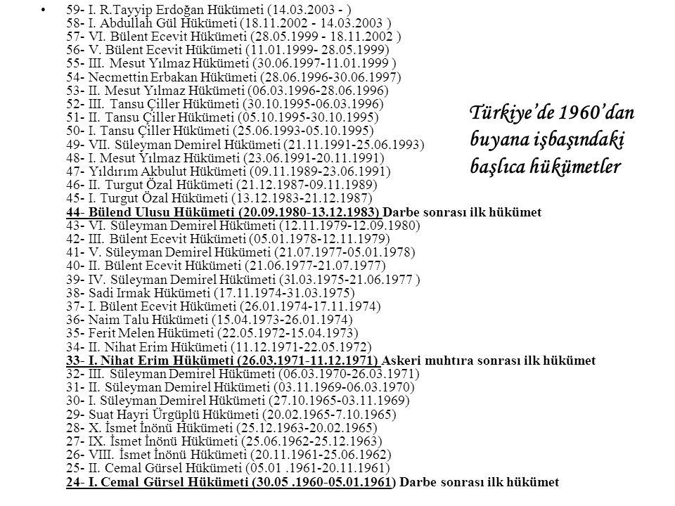 Türkiye'de 1960'dan buyana işbaşındaki başlıca hükümetler