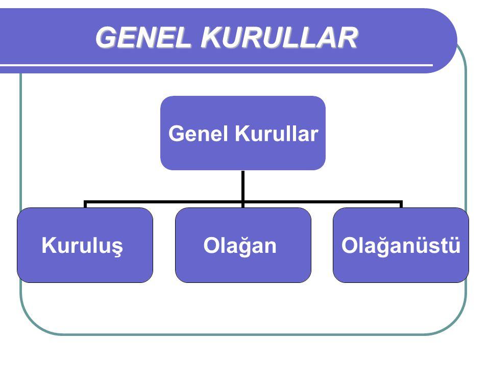 GENEL KURULLAR