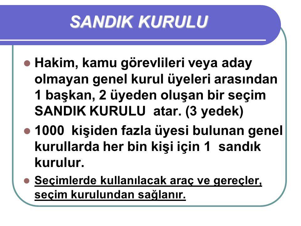 SANDIK KURULU