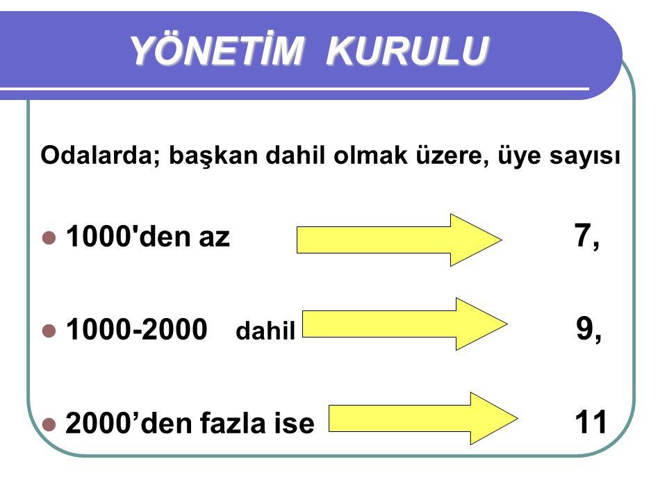 YÖNETİM KURULU 1000 den az 7, 1000-2000 dahil 9, 2000'den fazla ise 11