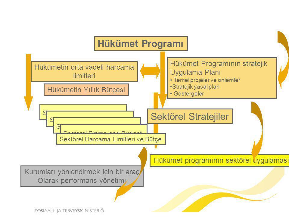 Hükümet Programı Sektörel Stratejiler