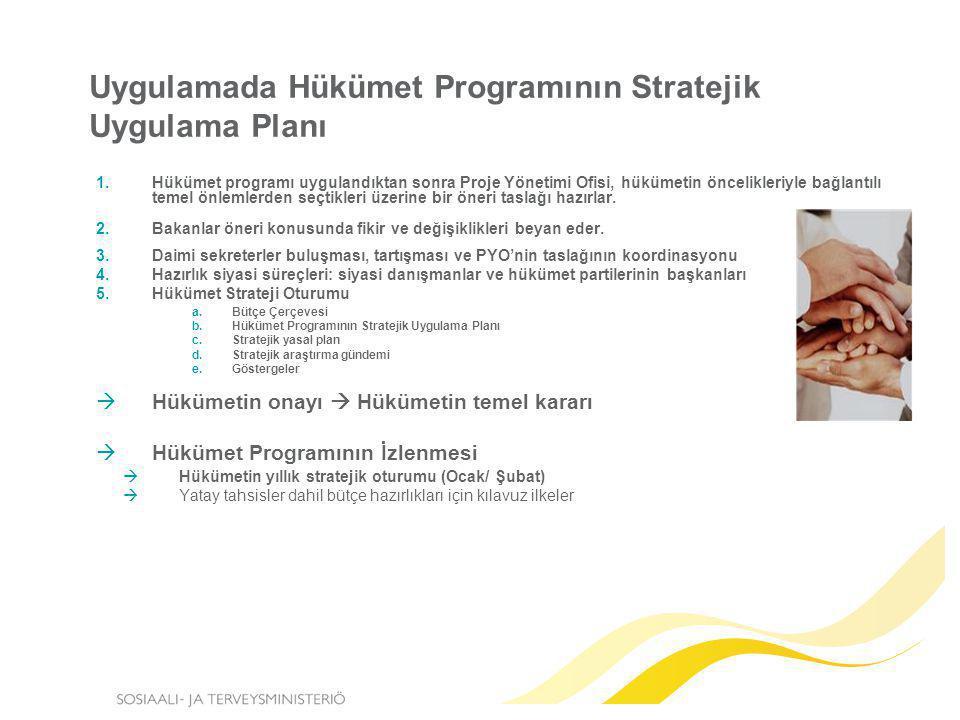 Uygulamada Hükümet Programının Stratejik Uygulama Planı