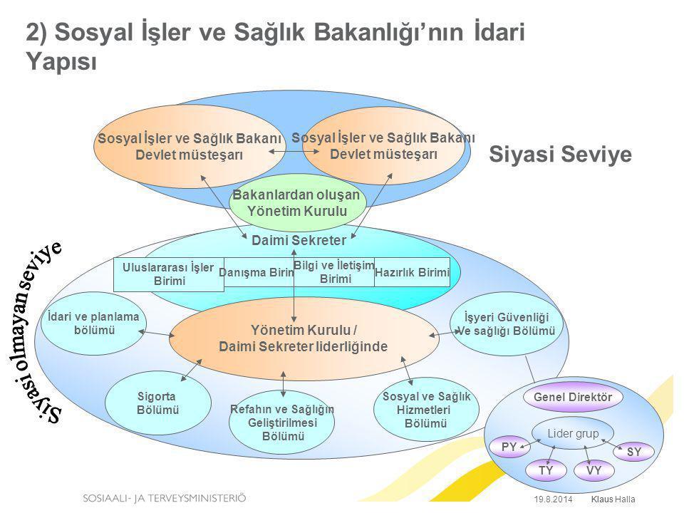 2) Sosyal İşler ve Sağlık Bakanlığı'nın İdari Yapısı