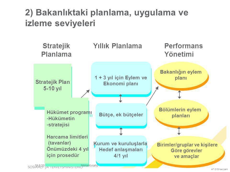 2) Bakanlıktaki planlama, uygulama ve izleme seviyeleri