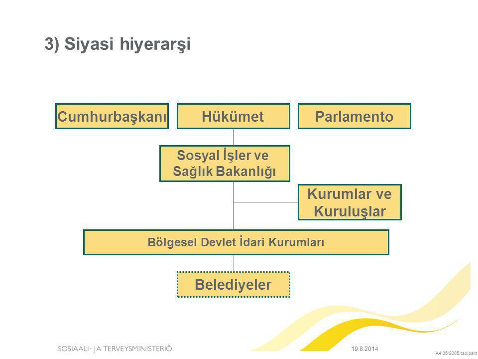 Bölgesel Devlet İdari Kurumları