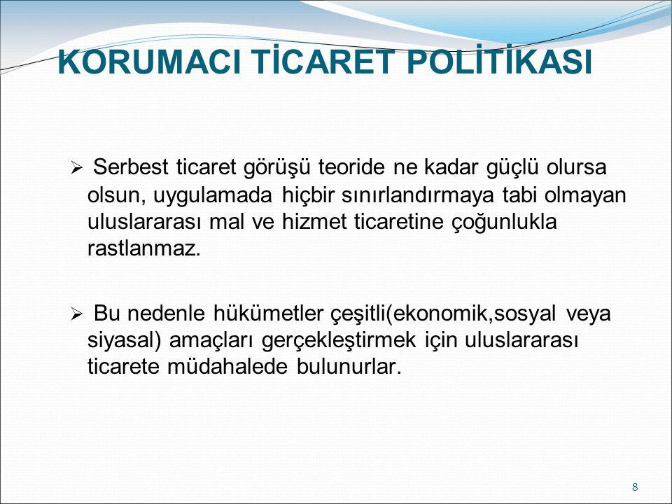 KORUMACI TİCARET POLİTİKASI