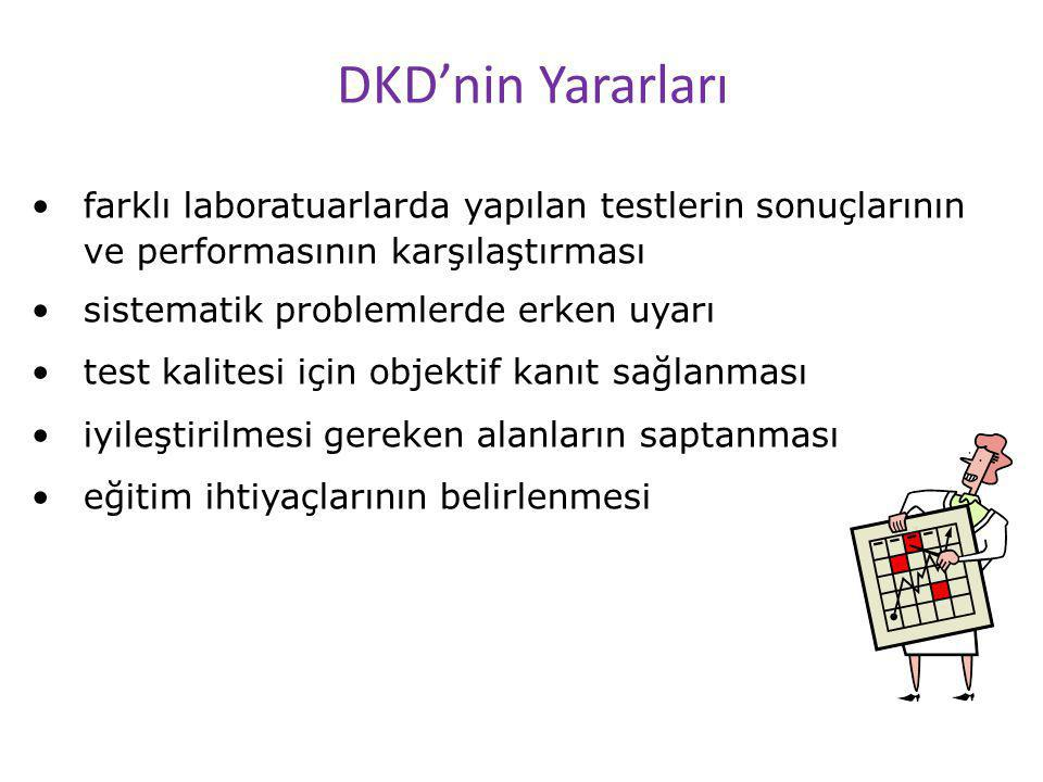 DKD'nin Yararları farklı laboratuarlarda yapılan testlerin sonuçlarının ve performasının karşılaştırması.