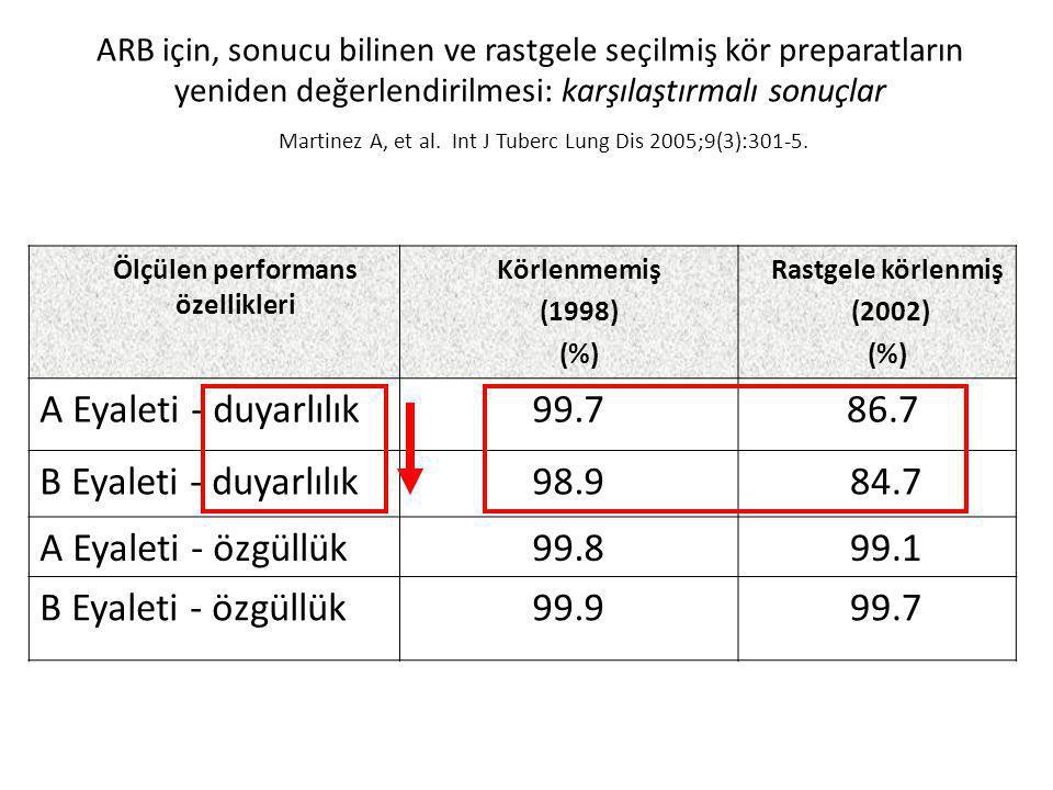Ölçülen performans özellikleri